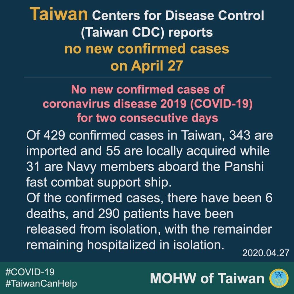 Taiwan évolution coronavirus quatrième mois épidémie